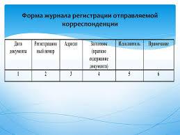 Документоведение и документационное обеспечение управления   Форма журнала регистрации отправляемой корреспонденции