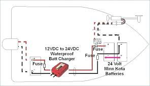 bass boat trailer wiring diagrams great installation of wiring triton boat trailer wiring diagram wiring diagrams u2022 rh 4 eap ing de 12 volt boat wiring diagram boat wiring diagram printable