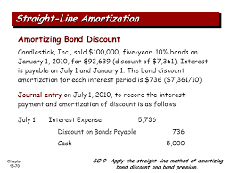 amortizing bond discount accounting principles ninth edition ppt download