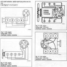 solved 1984 chevy s10 were is the 1 cylinder what is the fixya 1984 chevy s10 were is the 1 cylinder what is the a93de44 jpg