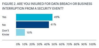 Mintz Levin Data Breach Chart Law Firm Cyber Security And Privacy Risks Teachprivacy