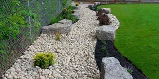 ... Garden Design with Backdrop Garden: River Rock, Black Beauty Mulch u  Zarcon with Raised