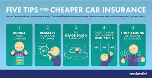 5 steps to er car insurance rates propertycasualty360