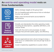 Making Collaboration Across Functions A Reality Mckinsey