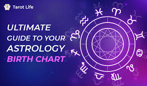 Complete Guide About Astrology Birth Chart Tarot Life