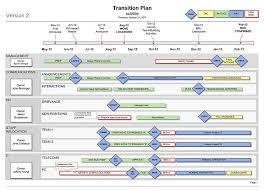 Sample Business Timeline. 11+ Business Timeline Templates \u2013 ...