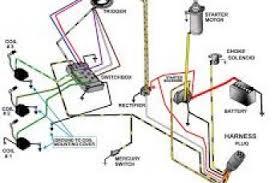 mercury outboard trim gauge wiring diagram wiring diagram mercury trim sender unit location at Mercury Trim Gauge Wiring Diagram