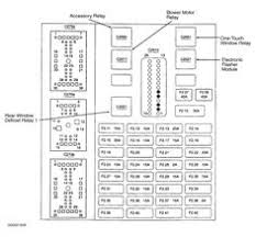 ford taurus v v se ford taurus v 2003 ford taurus 3 0 liter v6 fuse box diagram under passenger compartment