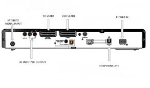 micro hdmi cable wiring diagram images wiring diagram micro usb wiring diagram as well day night switch on ir cable