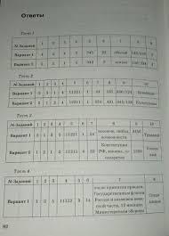 Тесты по обществознанию класс К учебнику под редакцией Л Н  ВКонтакте