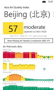 Dylos Dc1100 Pro Air Quality Chart