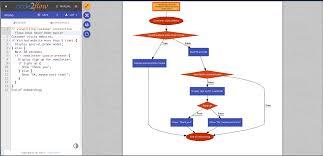 Logic Flow Chart Generator Diagram Software Programming
