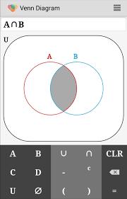 Venn Diagram Image Download Venn Diagram Shader For Android Apk Download Example