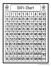 100s Chart Pdf Math School Math Work Math Classroom