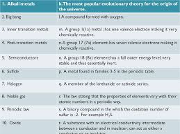 1. Periodic Table a.The study of elements and the compounds they ...