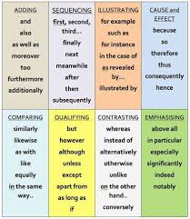 linking words for essays Good Transition Words Essay