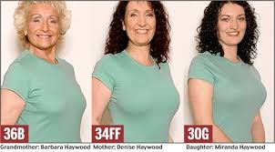 size g breast pictures why are womens figures getting so much fuller daily mail online