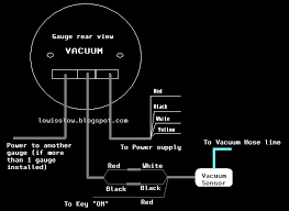 life with machine diy install defi bf gauge (part 3; vacuum) defi meter wiring diagram vacuum wiring diagram Defi Meter Wiring Diagram