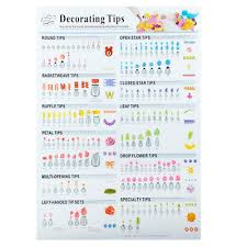 Icing Nozzle Chart Wilton Icing Tips Poster Cake Decorating Supplies New Assorted Complete Chart Ebay