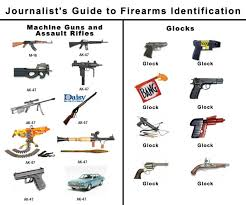 Weapon Identification Chart Imgur