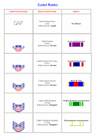 Civil Air Patrol Senior Ranks Chart Lewis County Composite Squadron Wa