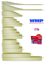 Rubber Bands Size Chart Whittier Mailing Products