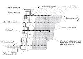 Small Picture Segmental Retaining Wall Design Home Design Ideas