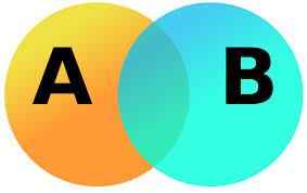 Identity Venn Diagram Inclusion Exclusion Principle Wikipedia