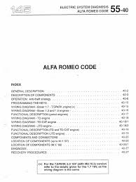 alfa romeo 145 code