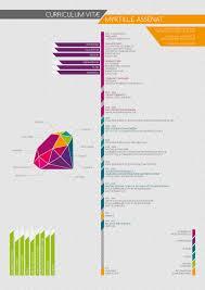 Curriculum Vitae Cv Graphiste Freelance Myrtille Assenat Lyon