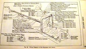 1929 model a pick up wiring diagram electrical drawing wiring 1964 Pontiac Bonneville Wiring-Diagram 1930 ford model a pick up wiring diagram example electrical circuit u2022 rh electricdiagram today 1929