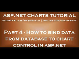 Visifire Charts In Asp Net 4 How To Bind Data From Database To Chart Control In Asp Net In Arabic