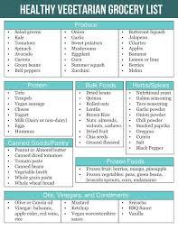 grocery list example healthy vegetarian grocery list healthy vegetarian vegetarian