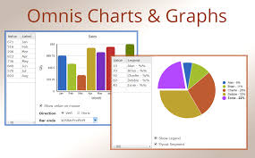 Add Powerful Data Analysis To Omnis Studio With Charts