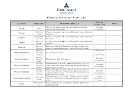 Kitchen Cleaning Checklist Template Free Kitchen Appliances Tips
