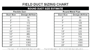 Flexible Duct Sizes Londonhousing Co