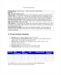 Gap Analysis Report Template Word – Agoodmorning.co