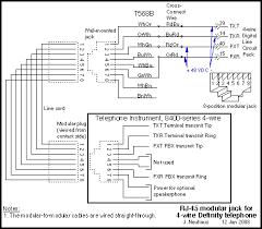 telephone wiring basics telephone image wiring diagram telephone extension wiring diagram telephone auto wiring diagram on telephone wiring basics