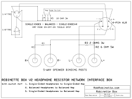 showing post media for bnc connector electrical symbol bnc connector electrical symbol jpg 1000x755