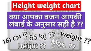Height Weight Chart For Airforce X Y Group Navy Aa Ssr