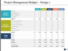 Project Budget Slide Geeks