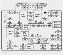 2001 chevy tahoe wiring diagram best chevy tahoe fuse box flow 2001 chevy tahoe wiring diagram best chevy tahoe fuse box