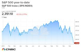 Stocks May Try To Bounce But Are Heading For Worst December Ever