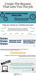 Make Resumene Resumes How To Your Stand Out Visual Ly 53a065e6ea1e7