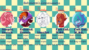 commission sheet commission price sheet updated read by bahnloopi on deviantart