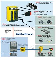 ab h ab by fanuc amplifiers cnc center a06b 6093 h152 fanuc amplifiers a06b 60 wiring image