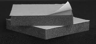 Foam Density Rating Chart Sound Absorbing Foam Kua