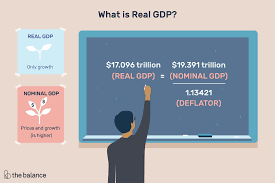 Gdp Growth Rate Comparison Chart Real Gdp Definition Formula Comparison To Nominal