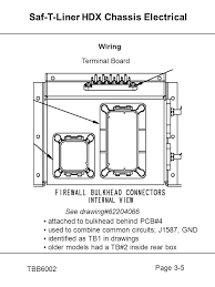 thomas bus stop arm wiring schematic all about repair and wiring thomas bus stop arm wiring schematic saf t liner hdx chassis electrical thomas bus