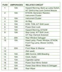 2013 hyundai sonata fuse box diagram wiring diagrams ferrari u2022 2004 Hyundai Sonata Fuse Box Diagram at 2013 Hyundai Sonata Fuse Box Diagram